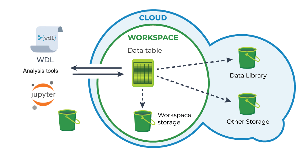 Data-QuickStart_Part1_Workspace_in_Cloud.png